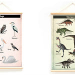 Vintage skoleplakater til børneværelset